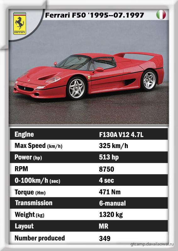 Ferrari F50 19951997 The Sexiest Car Ever Gt Supreme