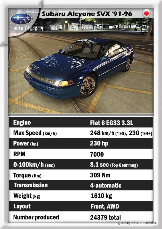 Subaru SVX Alcyone specs card