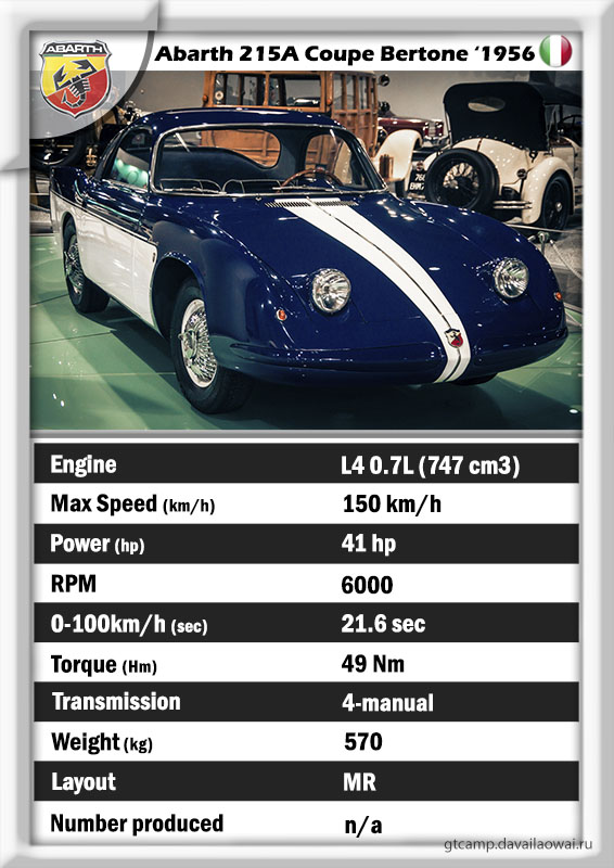 Abarth 215A Coupe Bertone '1956 specs data card