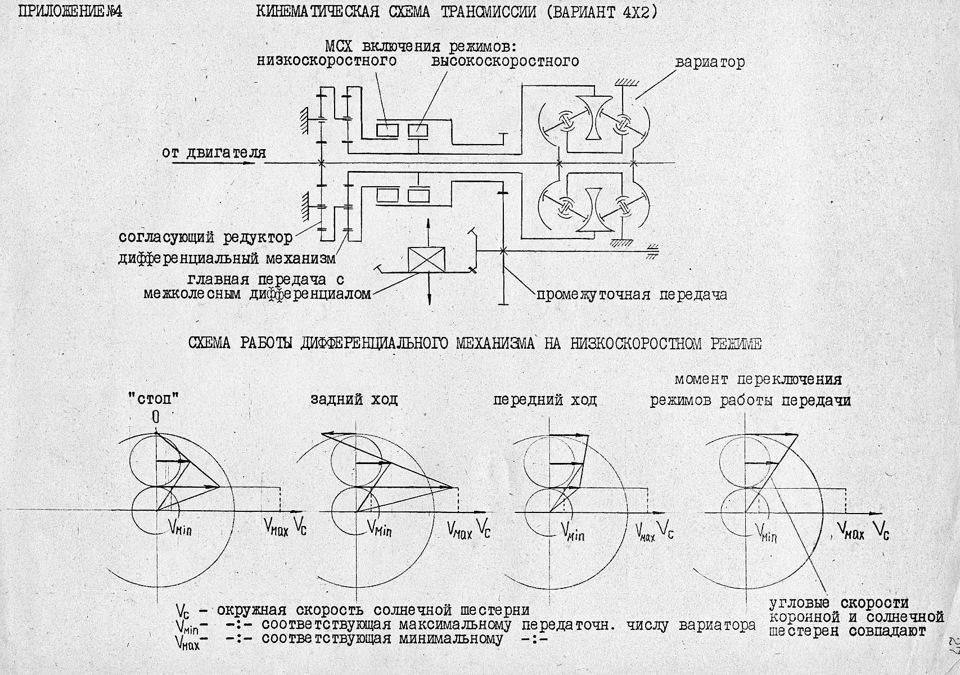 Кинематическая схема трансмиссии автомобиля Истра АЗЛК-2144