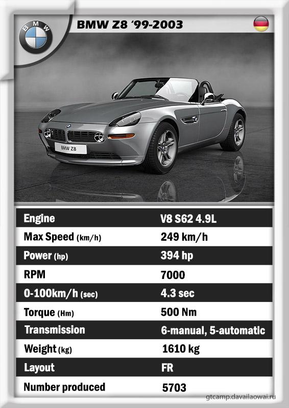 BMW Z8 gt specs history data