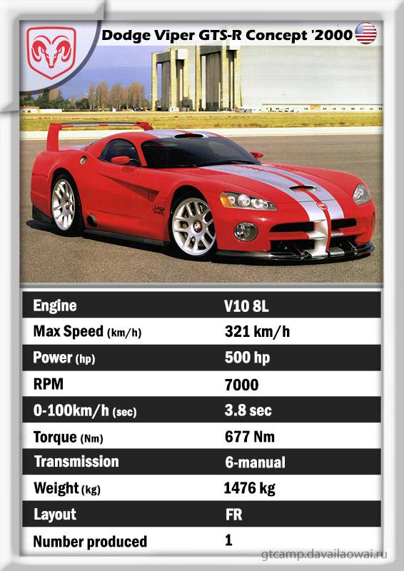 Dodge Viper GTS-R Concept gt data specs