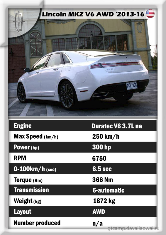 Lincoln Mkz V6 Awd Specs Review Gt