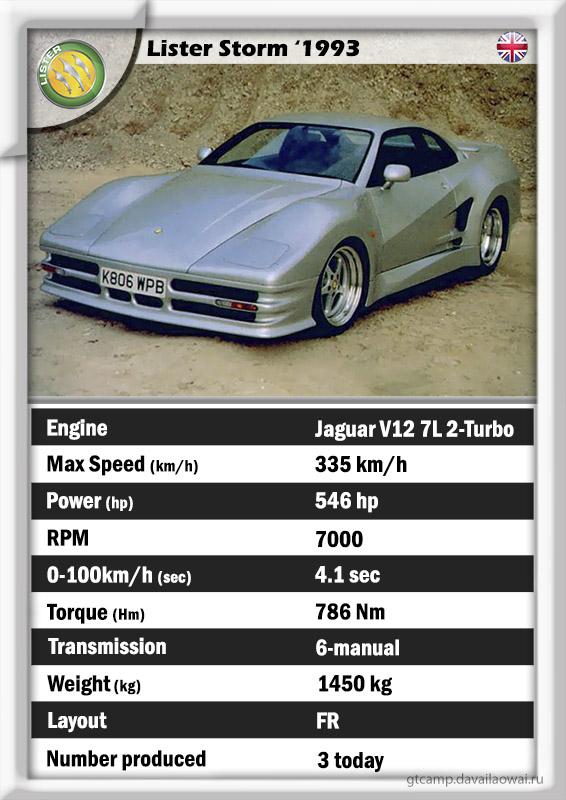 Lister Storm '1993 GT data specs