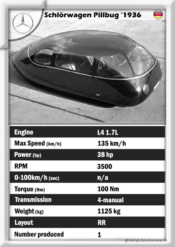 Schlörwagen Pillbug '1936 specs data card