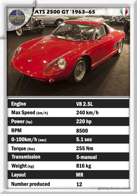 ATS - Automobili Turismo e Sport - ATS 2500 GT '1963–65