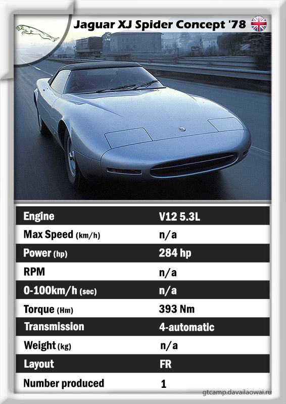 Jaguar XJ Spider by Pininfarina '1978