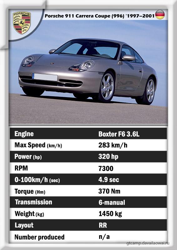 Porsche 911 Carrera Coupe (996) specs
