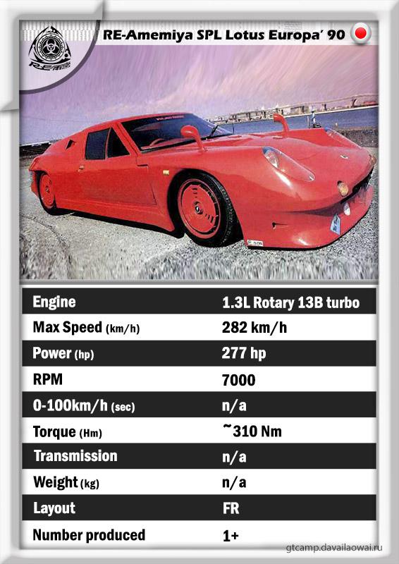 RE-Amemiya SPL Lotus Europa' 90