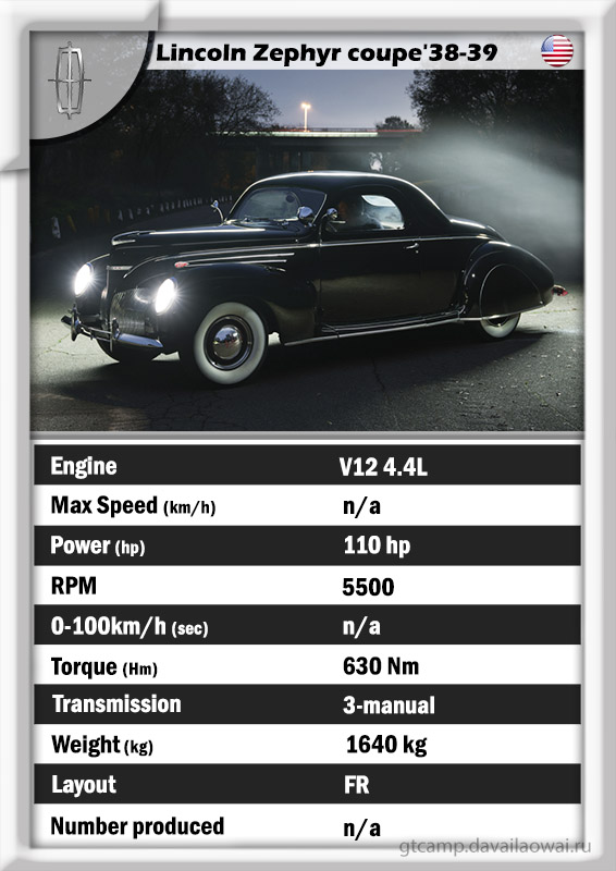 Lincoln Zephyr coupe '38 data specs