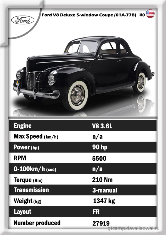 Ford V8 Deluxe 5-window Coupe (01A-77B) '1940 - GT Supreme